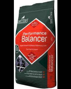 Pro Performance Balancer